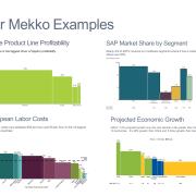 4 examples of bar mekko charts