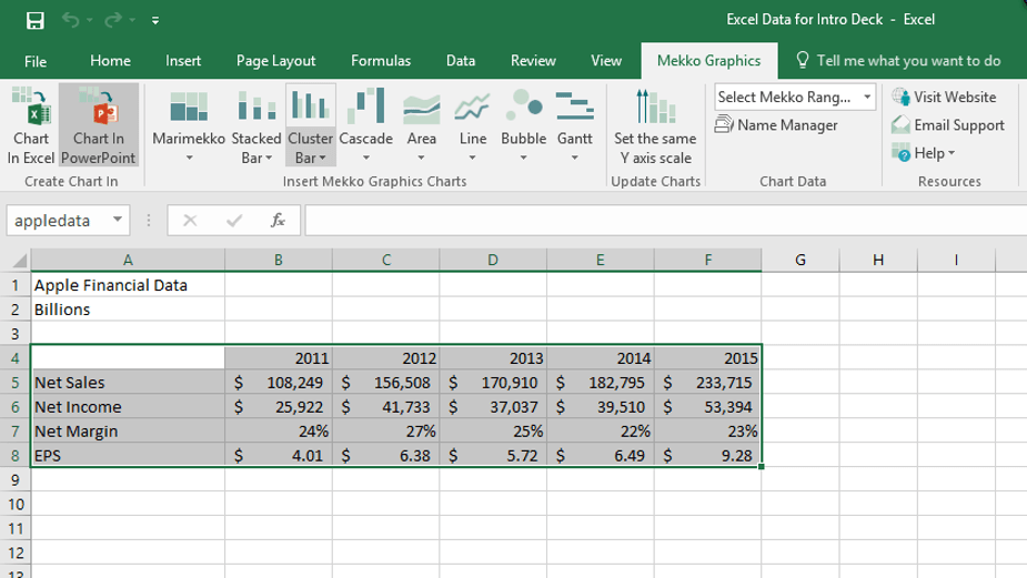 Chart from Excel 1