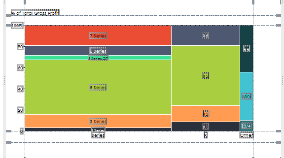 Mekko Graphics feature to format all chart labels at the same time.
