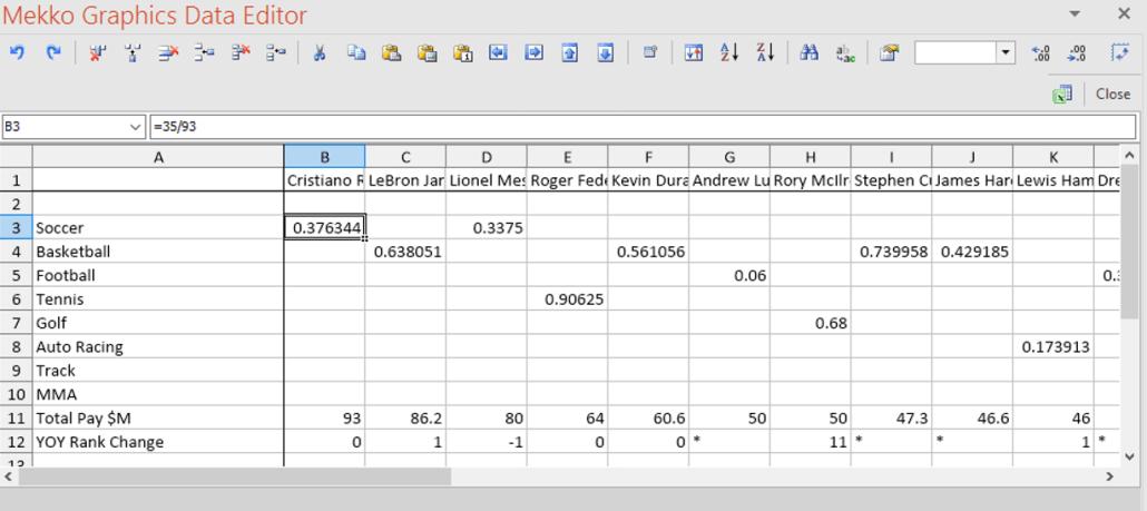Data structure for a bar mekko chart