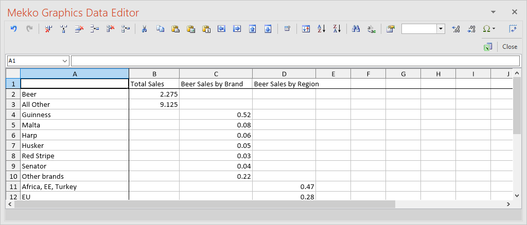Data sheet for a stacked bar chart