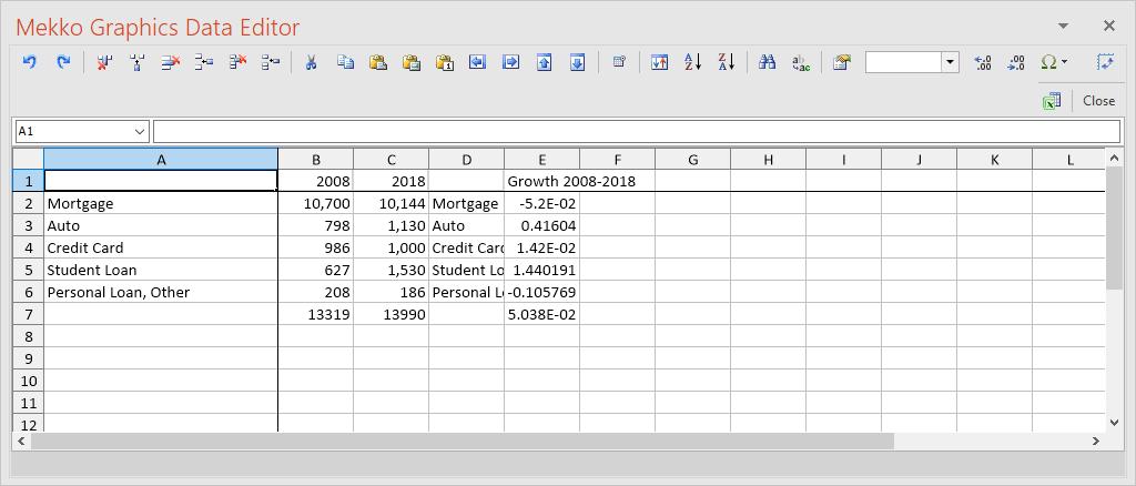 chart data sheet