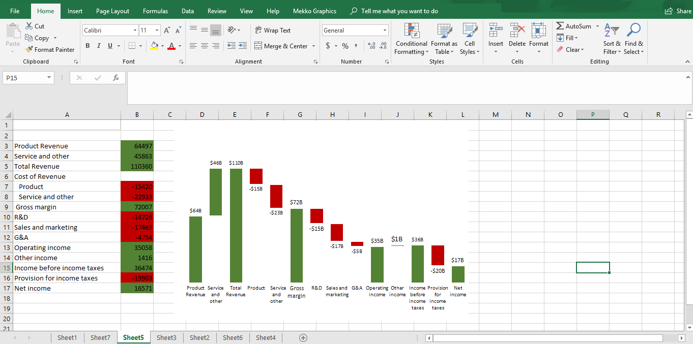 Cascade Chart with Conditional Formatting