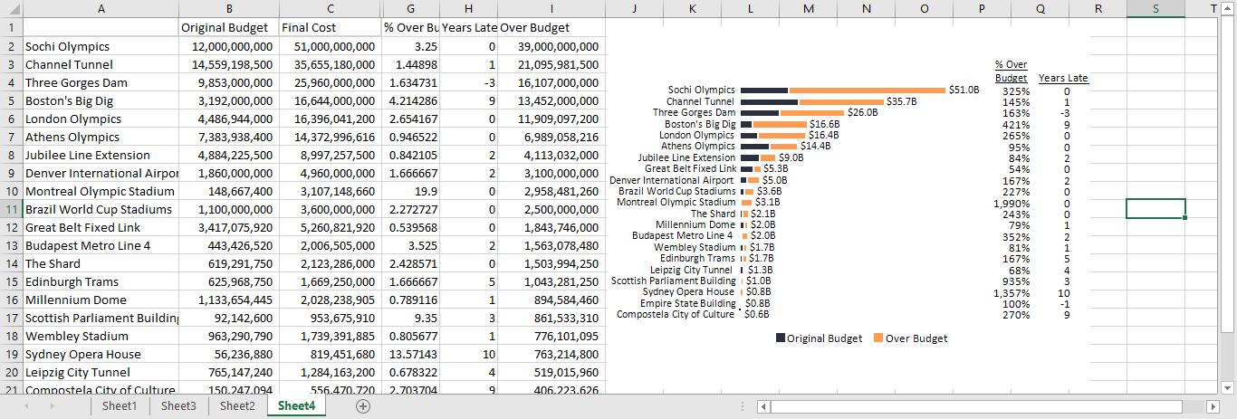Data Scale