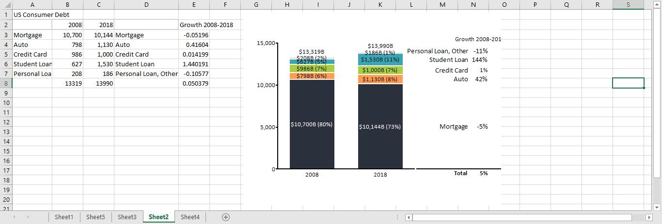 Data Columns as a Table