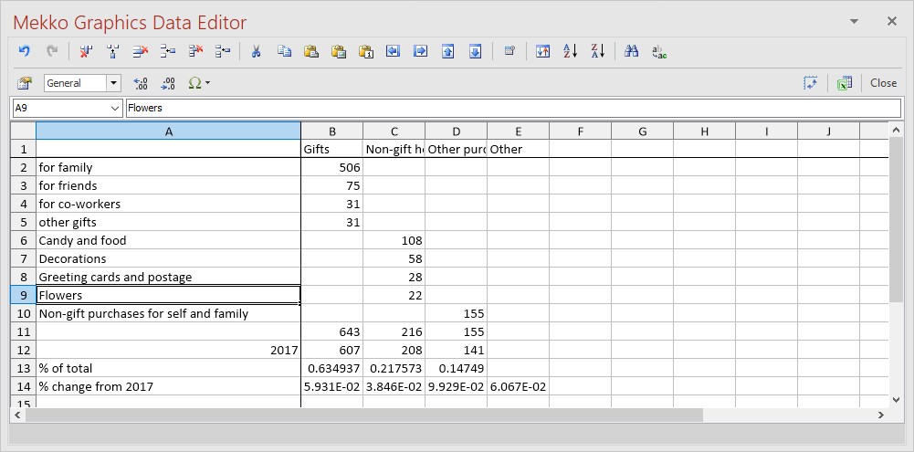 Data Sheet for Holiday Spending Marimekko