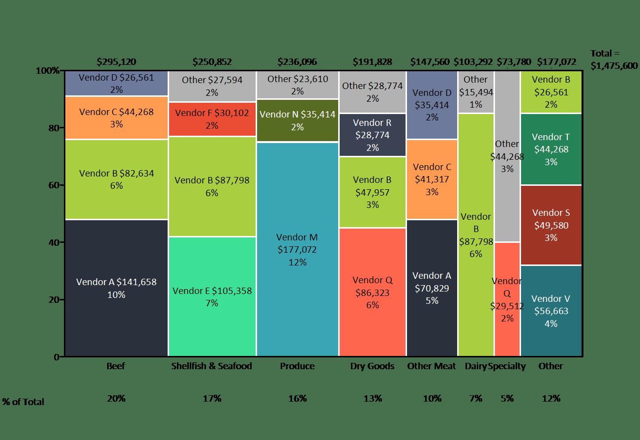 How to Create a Marimekko Chart in Excel   Mekko Graphics