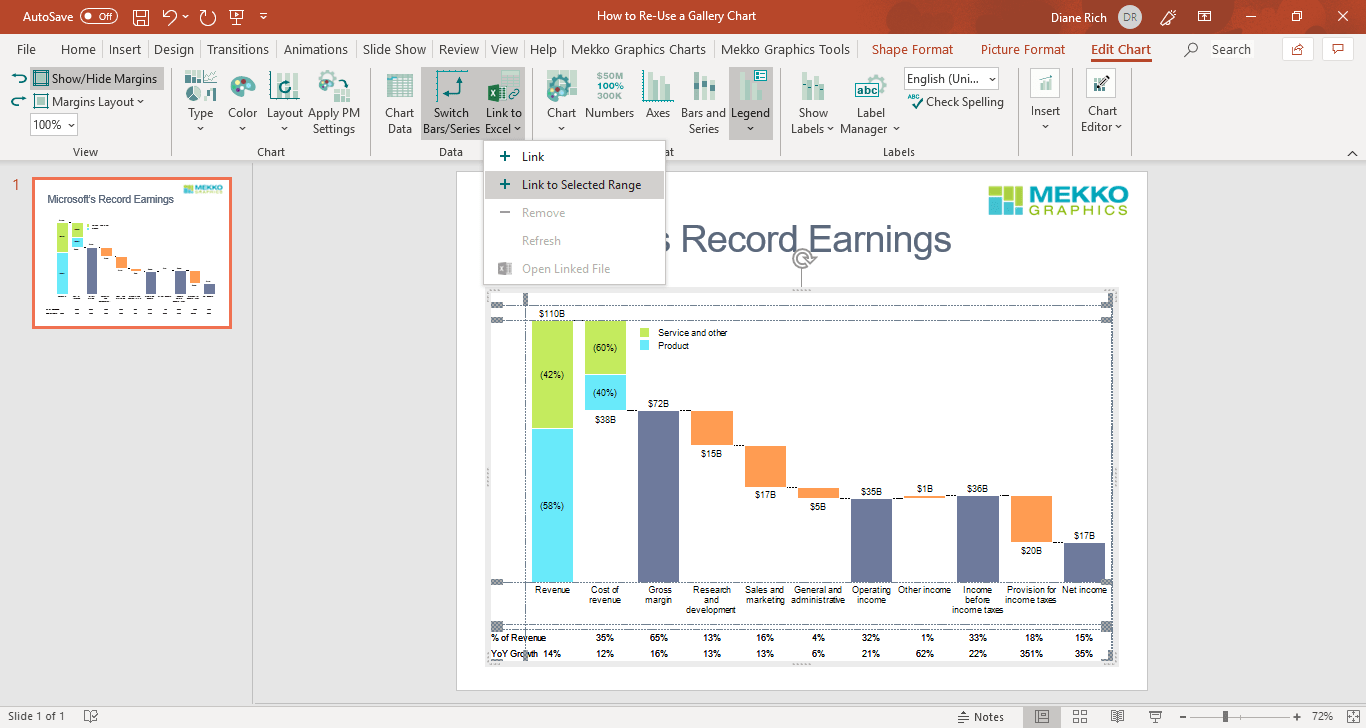 Linking a chart to Excel data