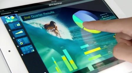 iPad-lavoro