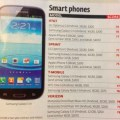 consumer-reports-top-smartphone