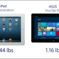 iPadvsWindows-8-Tab