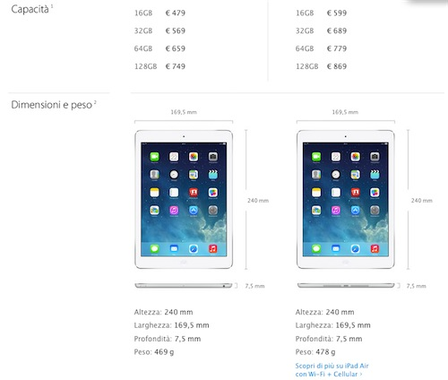 iPad-Air-specifiche
