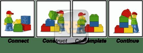 Lego 4C