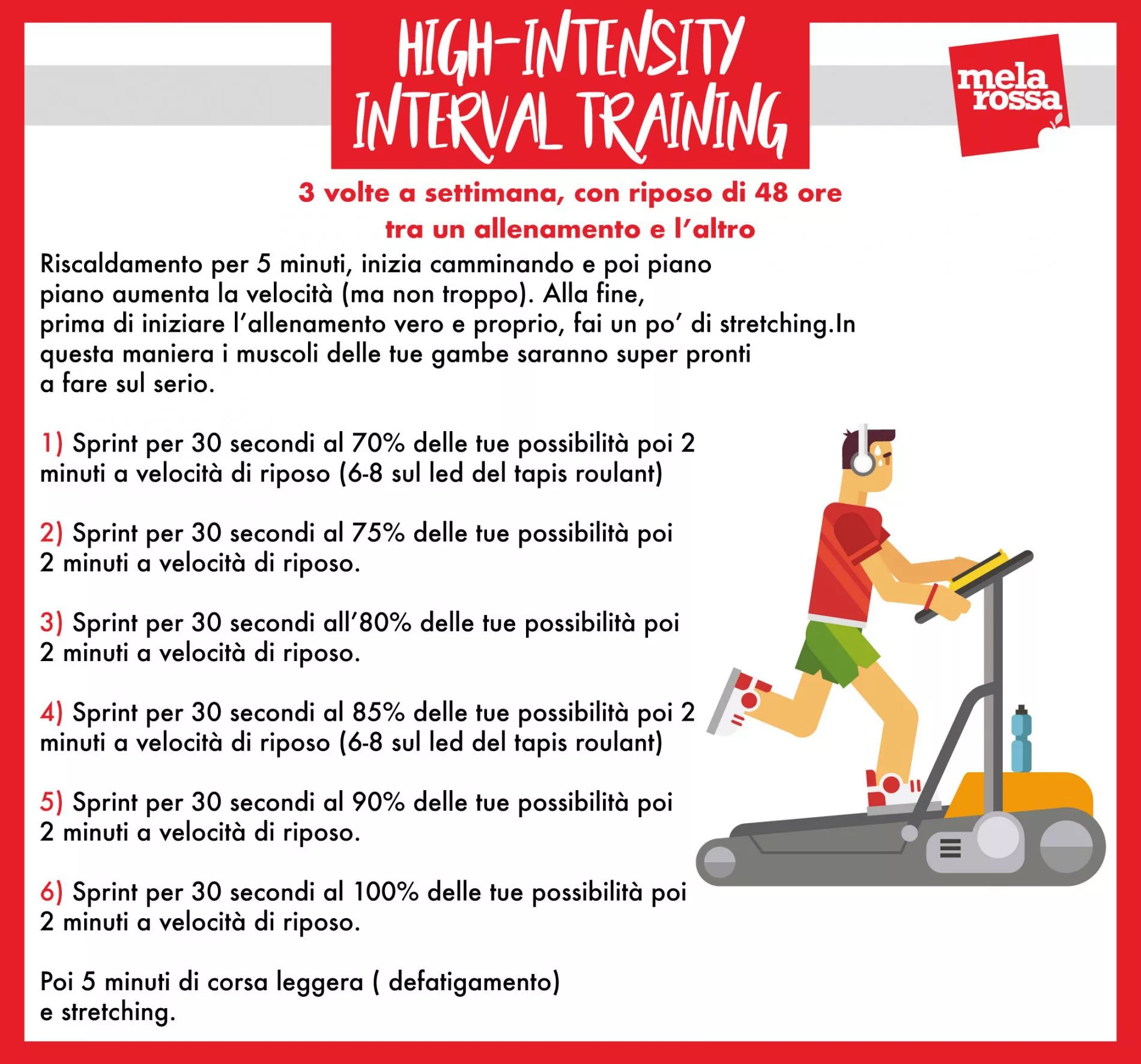 interval training e la pancia non c e