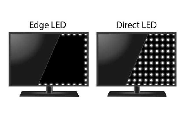 Edge LED vs Direct LED