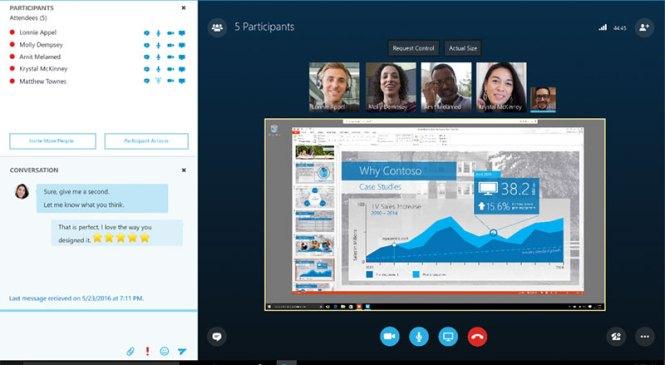 Skype Kurumsal: Şirket içi iletişim sihirbazı