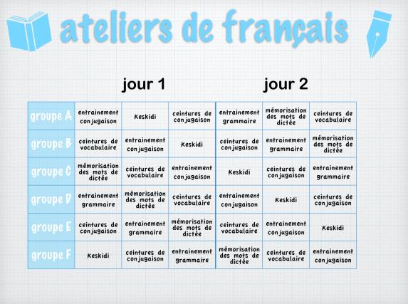 ateliers de français