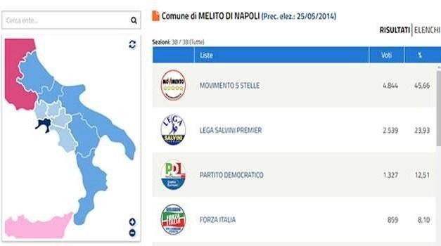 Elezioni Europee 2019. Il voto a Melito di Napoli
