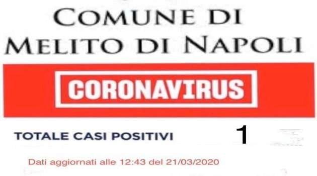 """Primo caso di Coronavirus a Melito. Il Sindaco:""""Restate a casa"""""""