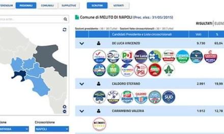 Elezioni – Regionali. Aggiornamento alle ore 09.05. Tutte le sezioni a Melito