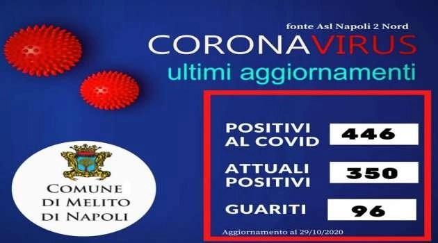Melito aumento dei positivi Covid-19