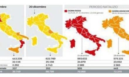 Covid-19. Nuove misure di sicurezza in Campania