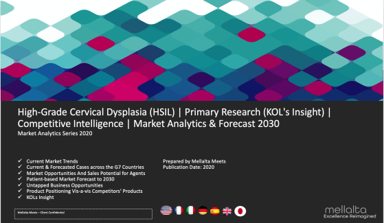 High-Grade Cervical Dysplasia (HSIL) | Primary Research (KOL's Insight) | Competitive Intelligence | Market Analytics & Forecast 2030