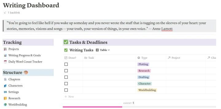 notion writing dashboard tempalte screenshot