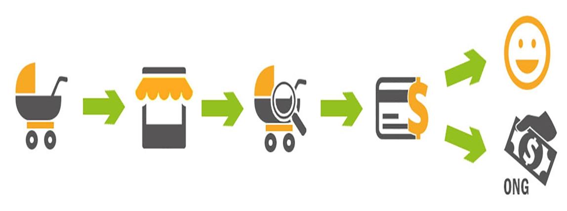 Tiendas de segunda mano para bebes y niños - MELLIMAMA