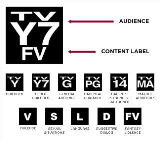 us tv ratings