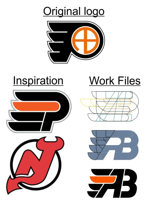 illustration of different steps involved in creating a new logo, including inspiration images and design steps