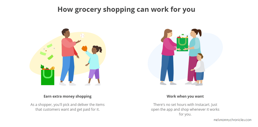 how instacart works for shoppers