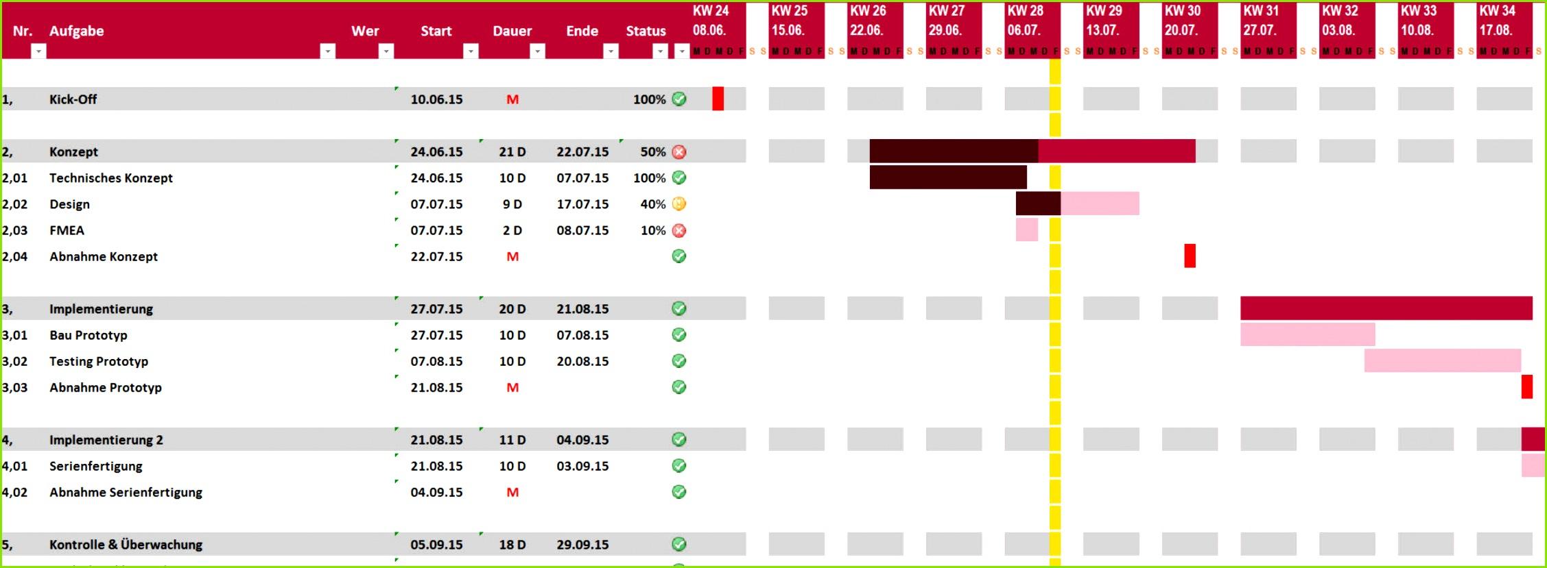 3 Leere Projekt Zeitplanvorlage