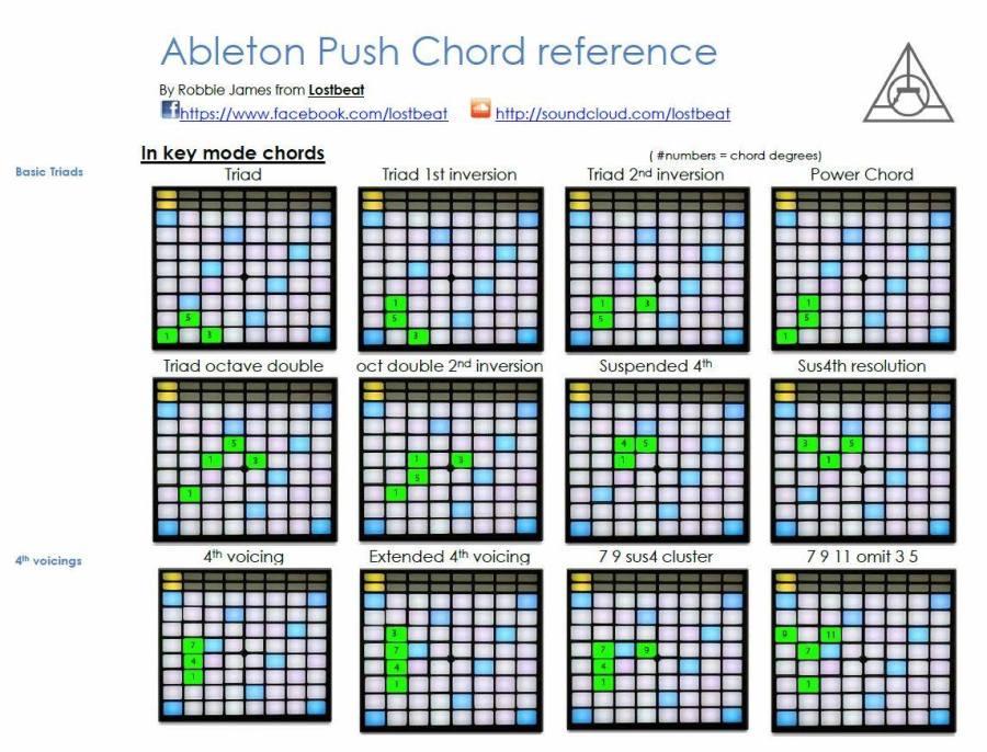 Ableton Chord Chart