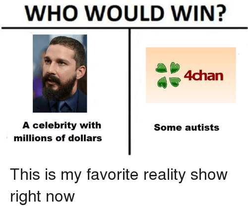 The Reality Of 4chan