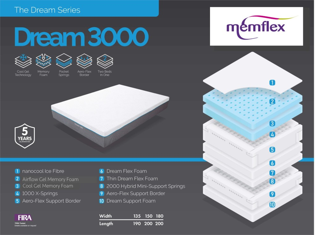 Dream 3000 Mattress