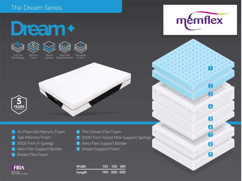 Dream + Hybrid Mattress Layers