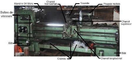 Memoire Online Etude De Fabrication Dun Serre Cble