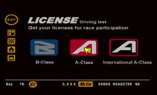 Gran Turismo - licenças