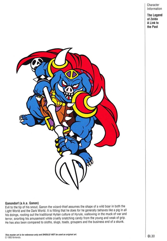 Nintendo Official Character Manual Ganon Perfil