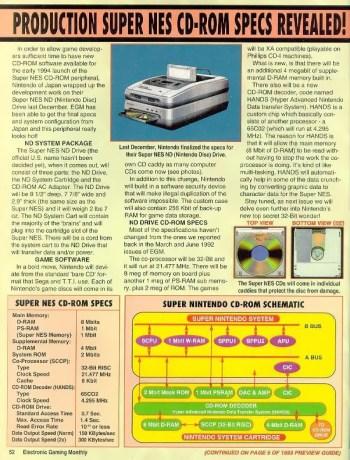 SNES CD na EGM