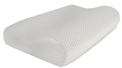 Ergonomic Memory Foam Pillow With Breathable Bamboo Cover Review