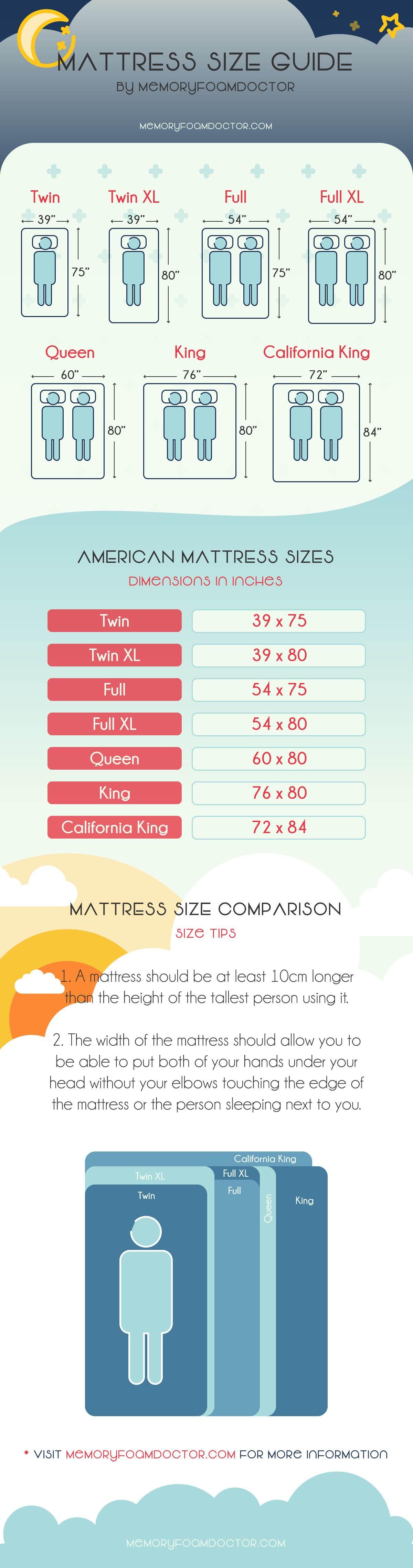 Mattress Size Chart Ultimate Mattress Size Chart
