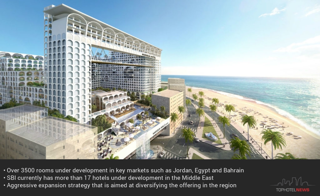 Top Projects in the Middle East Hotels under construction