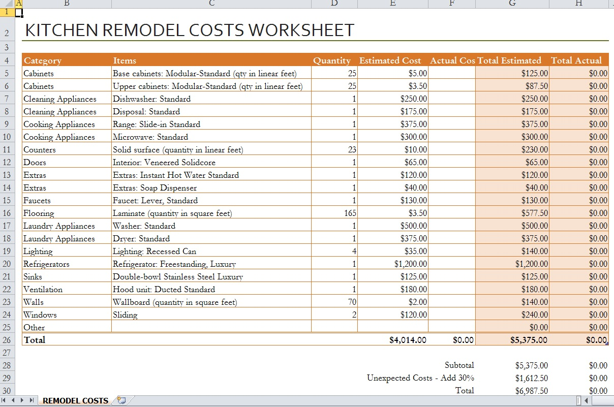Kitchen Remodeling Worksheet Click Title To Download