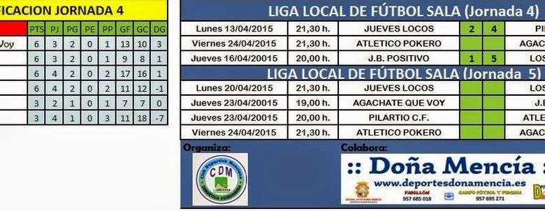 Photo of Liga Local| Resultados y Clasificación Jornada 4.