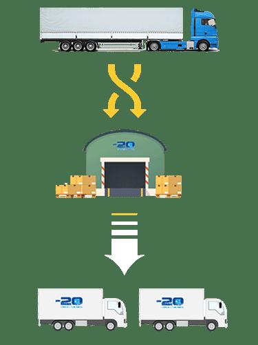 infografica consegna prodotti Meno20