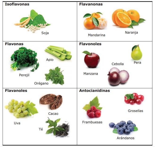 Cómo mejorar la disfunción eréctil de los alimentos