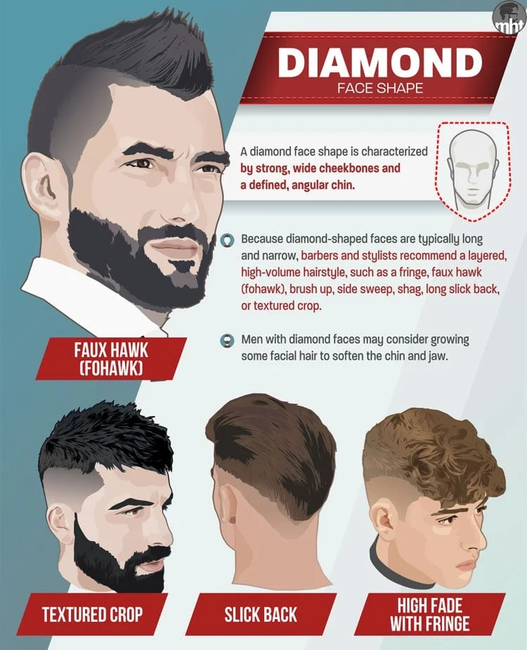 Angular Shaped Head Hairstyles Men