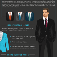 How 1920s Tuxedos are Supposed to Fit Modern Men